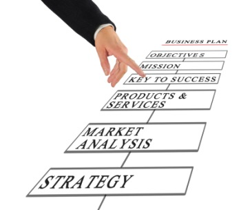 Business Planning for Small Businesses